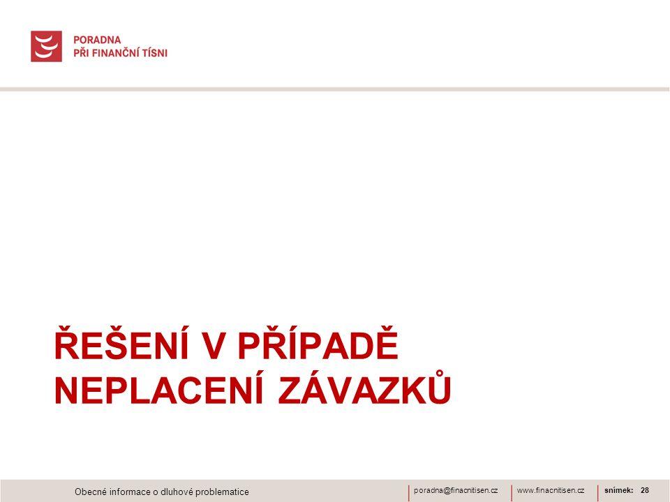 www.finacnitisen.czporadna@finacnitisen.cz ŘEŠENÍ V PŘÍPADĚ NEPLACENÍ ZÁVAZKŮ snímek: 28 Obecné informace o dluhové problematice