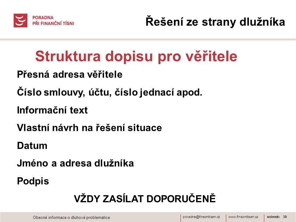www.finacnitisen.czporadna@finacnitisen.cz Struktura dopisu pro věřitele snímek: 39 Řešení ze strany dlužníka Přesná adresa věřitele Číslo smlouvy, účtu, číslo jednací apod.