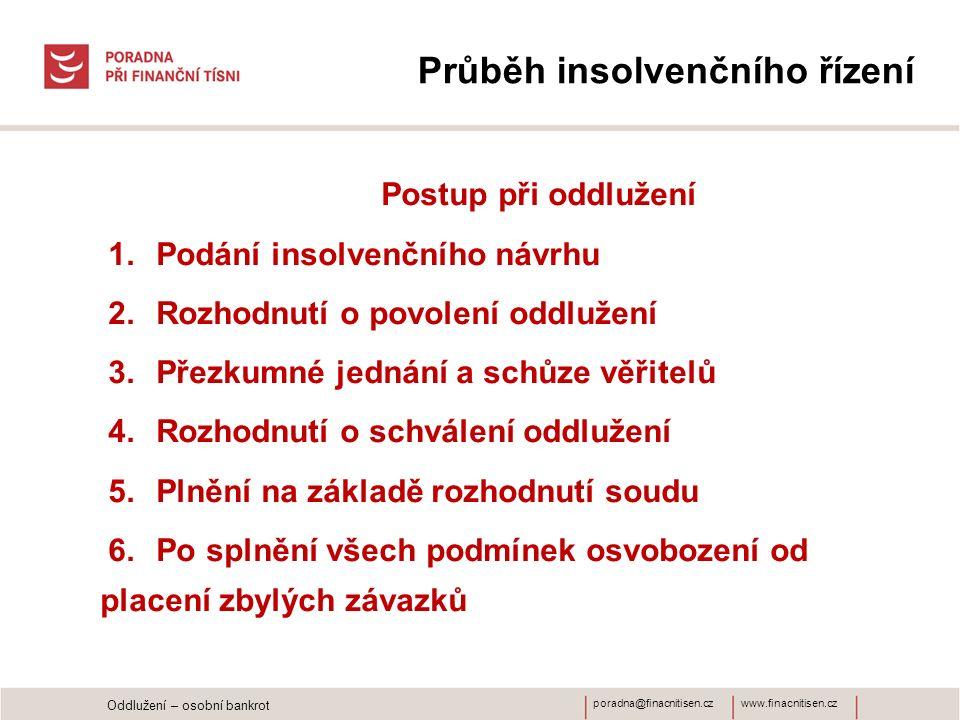 www.finacnitisen.czporadna@finacnitisen.cz Průběh insolvenčního řízení Postup při oddlužení 1. Podání insolvenčního návrhu 2. Rozhodnutí o povolení od