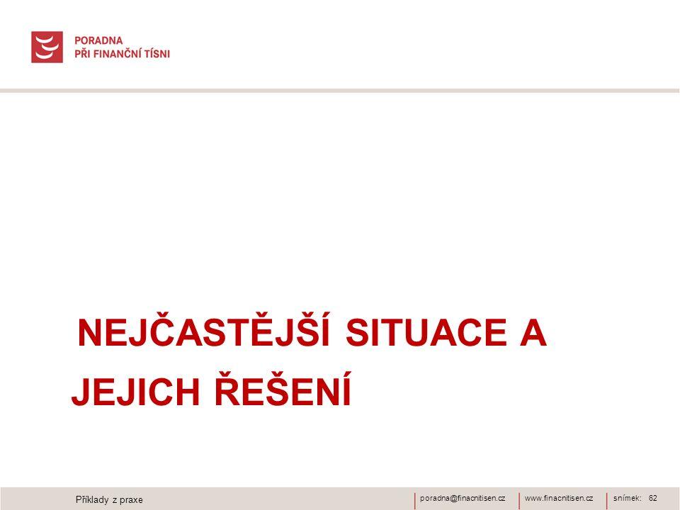 www.finacnitisen.czporadna@finacnitisen.cz NEJČASTĚJŠÍ SITUACE A JEJICH ŘEŠENÍ snímek: 62 Příklady z praxe