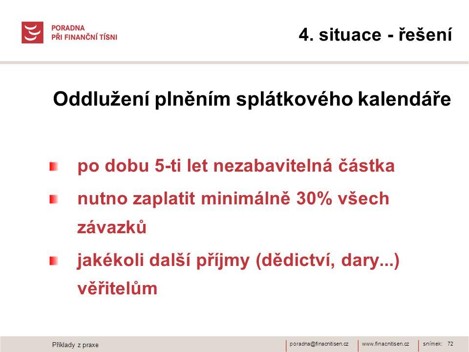www.finacnitisen.czporadna@finacnitisen.cz 4. situace - řešení Oddlužení plněním splátkového kalendáře po dobu 5-ti let nezabavitelná částka nutno zap