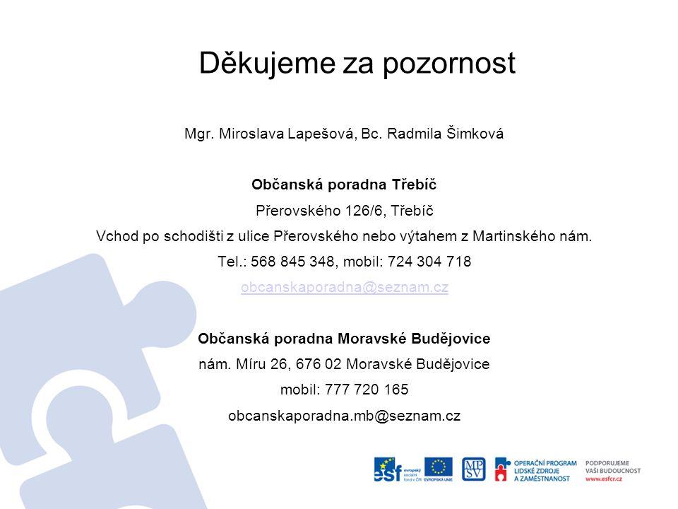 Děkujeme za pozornost Mgr. Miroslava Lapešová, Bc.
