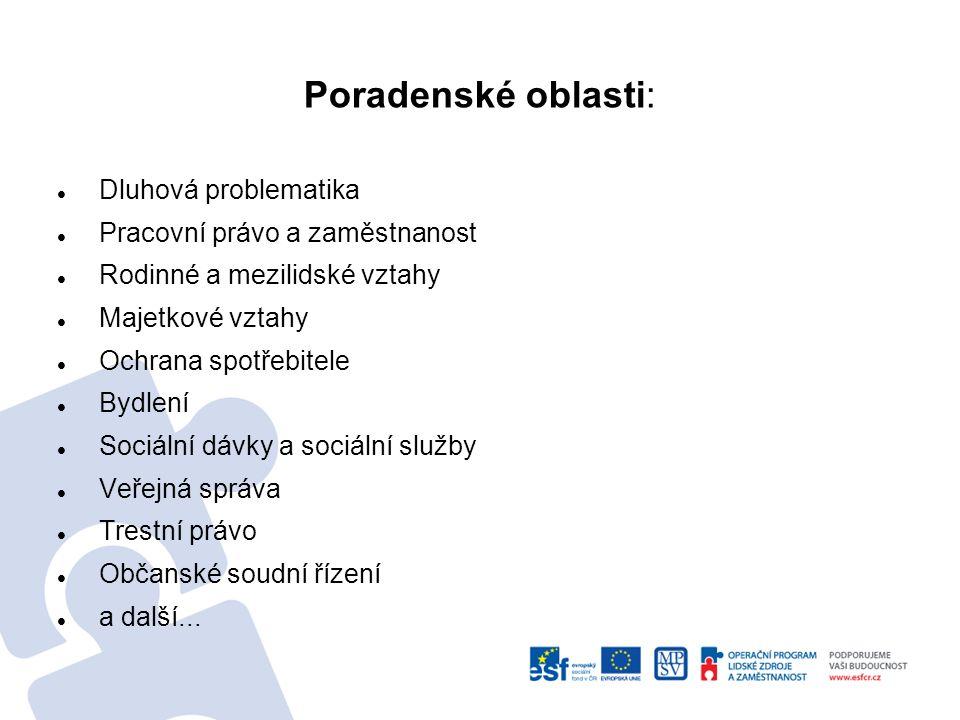 Děkujeme za pozornost Mgr.Miroslava Lapešová, Bc.