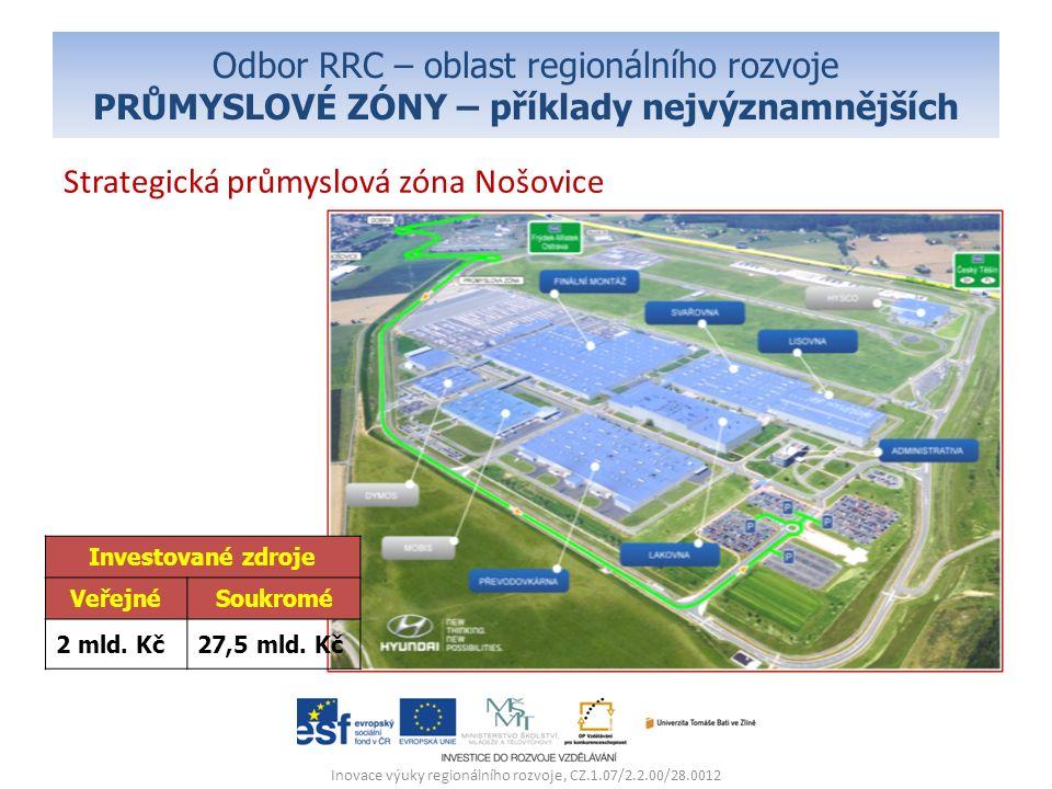 Odbor RRC – oblast regionálního rozvoje PRŮMYSLOVÉ ZÓNY – příklady nejvýznamnějších Strategická průmyslová zóna Nošovice Inovace výuky regionálního rozvoje, CZ.1.07/2.2.00/28.0012 Investované zdroje VeřejnéSoukromé 2 mld.