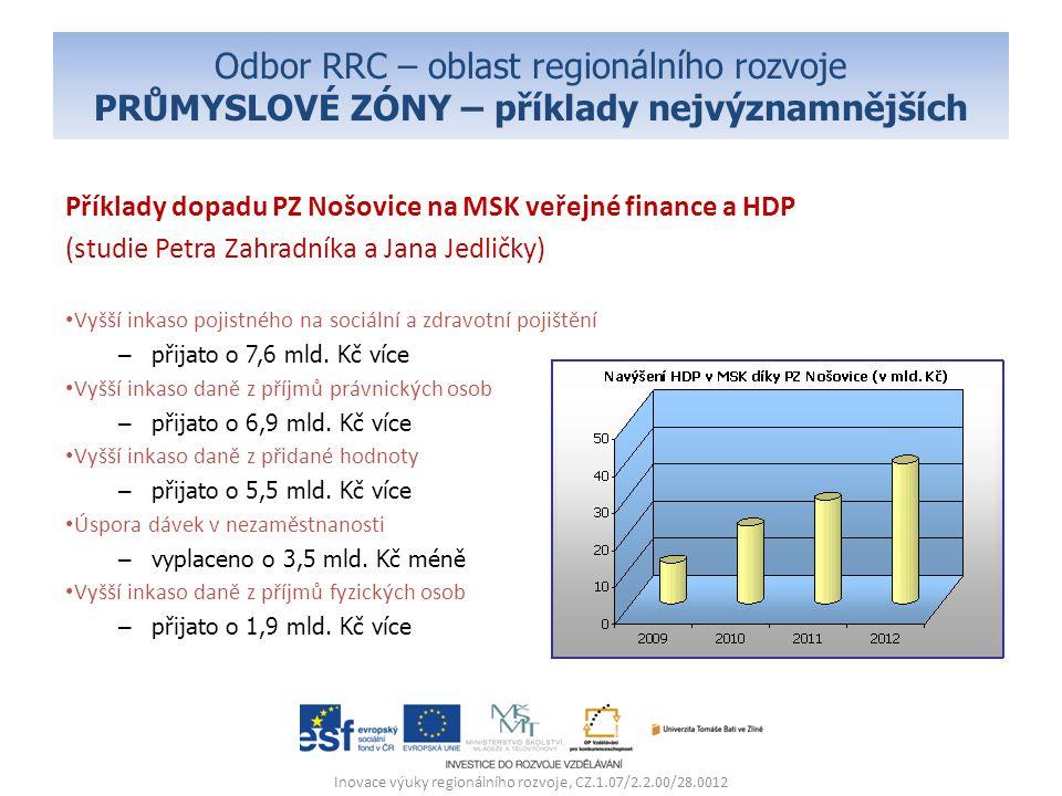 Odbor RRC – oblast regionálního rozvoje PRŮMYSLOVÉ ZÓNY – příklady nejvýznamnějších Příklady dopadu PZ Nošovice na MSK veřejné finance a HDP (studie Petra Zahradníka a Jana Jedličky) Vyšší inkaso pojistného na sociální a zdravotní pojištění – přijato o 7,6 mld.