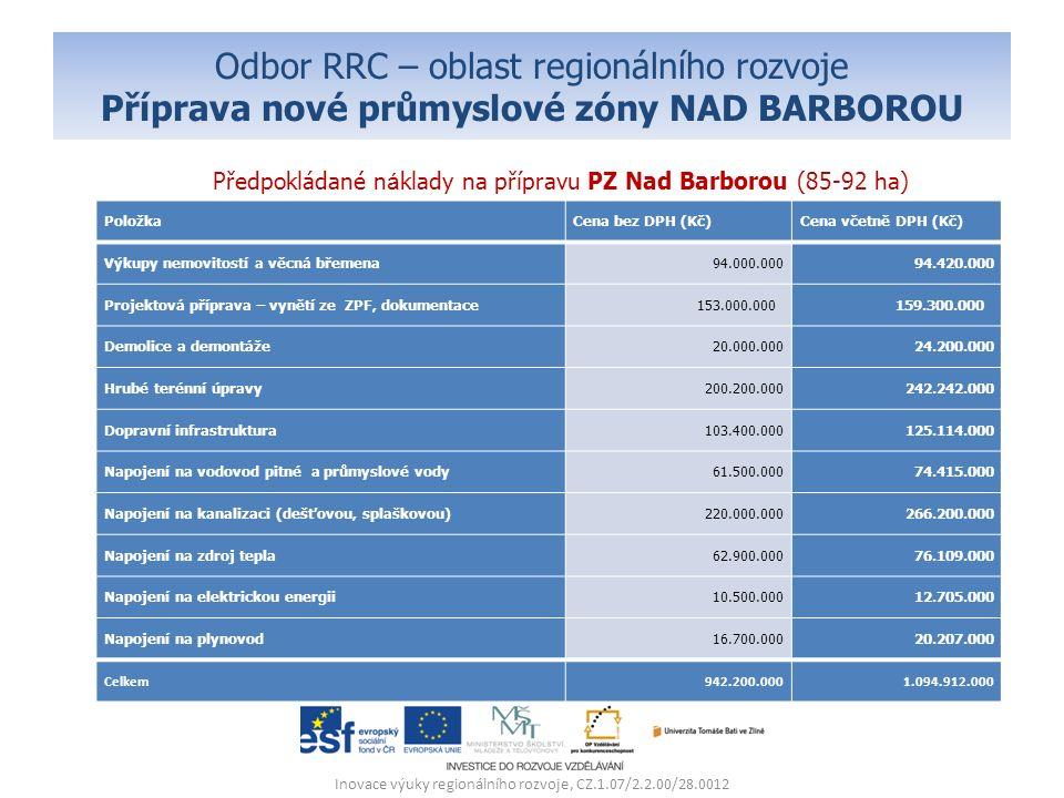 Odbor RRC – oblast regionálního rozvoje Příprava nové průmyslové zóny NAD BARBOROU Inovace výuky regionálního rozvoje, CZ.1.07/2.2.00/28.0012 PoložkaCena bez DPH (Kč)Cena včetně DPH (Kč) Výkupy nemovitostí a věcná břemena94.000.00094.420.000 Projektová příprava – vynětí ze ZPF, dokumentace153.000.000 159.300.000 Demolice a demontáže20.000.00024.200.000 Hrubé terénní úpravy200.200.000242.242.000 Dopravní infrastruktura103.400.000125.114.000 Napojení na vodovod pitné a průmyslové vody61.500.00074.415.000 Napojení na kanalizaci (dešťovou, splaškovou)220.000.000266.200.000 Napojení na zdroj tepla62.900.00076.109.000 Napojení na elektrickou energii10.500.00012.705.000 Napojení na plynovod16.700.00020.207.000 Celkem942.200.0001.094.912.000 Předpokládané n á klady na přípravu PZ Nad Barborou (85-92 ha)