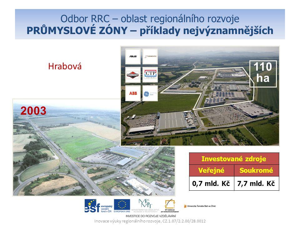 Odbor RRC – oblast regionálního rozvoje PRŮMYSLOVÉ ZÓNY – příklady nejvýznamnějších Hrabová Inovace výuky regionálního rozvoje, CZ.1.07/2.2.00/28.0012