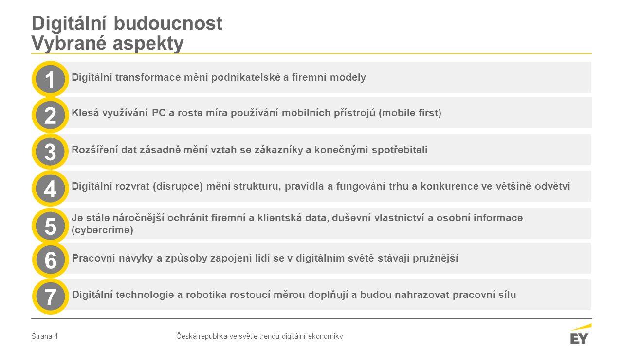 Strana 4 Digitální budoucnost Vybrané aspekty Česká republika ve světle trendů digitální ekonomiky Digitální transformace mění podnikatelské a firemní modely 1 Rozšíření dat zásadně mění vztah se zákazníky a konečnými spotřebiteli 3 Klesá využívání PC a roste míra používání mobilních přístrojů (mobile first) 2 Digitální rozvrat (disrupce) mění strukturu, pravidla a fungování trhu a konkurence ve většině odvětví 4 Je stále náročnější ochránit firemní a klientská data, duševní vlastnictví a osobní informace (cybercrime) 5 Pracovní návyky a způsoby zapojení lidí se v digitálním světě stávají pružnější 6 Digitální technologie a robotika rostoucí měrou doplňují a budou nahrazovat pracovní sílu 7