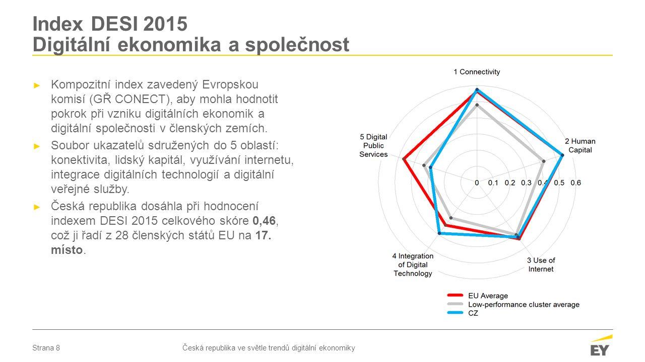 Strana 8 Index DESI 2015 Digitální ekonomika a společnost Česká republika ve světle trendů digitální ekonomiky ► Kompozitní index zavedený Evropskou komisí (GŘ CONECT), aby mohla hodnotit pokrok při vzniku digitálních ekonomik a digitální společnosti v členských zemích.