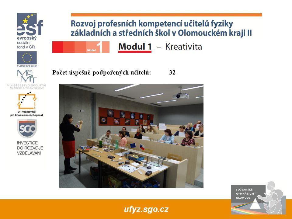 Počet úspěšně podpořených učitelů:32 ufyz.sgo.cz