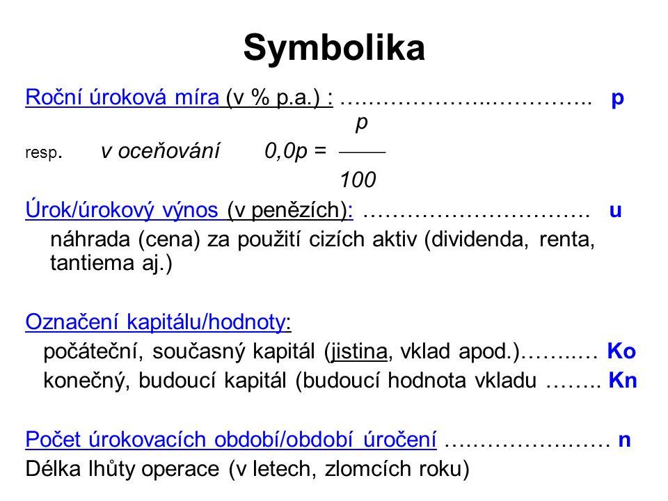 Symbolika Roční úroková míra (v % p.a.) : ….……………..…………..