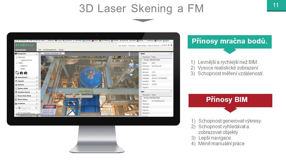 www.ecodomus.com 3D Laser Skening a FM 11 1)Levnější a rychlejší než BIM.