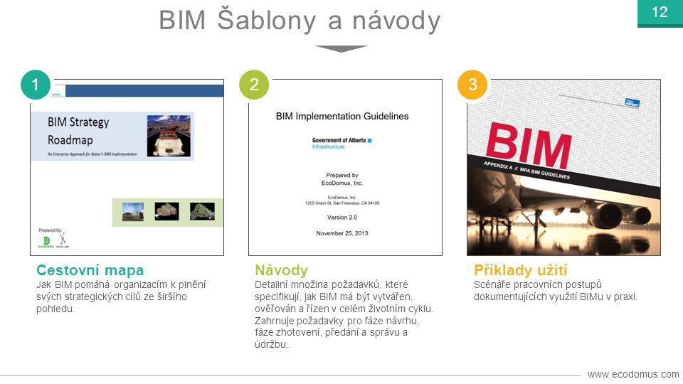 www.ecodomus.com 12 123 Cestovní mapa Jak BIM pomáhá organizacím k plnění svých strategických cílů ze širšího pohledu.