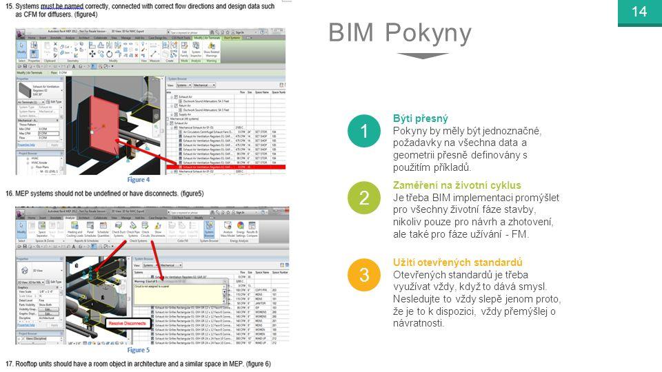 www.ecodomus.com 14 BIM Pokyny Býti přesný Pokyny by měly být jednoznačné, požadavky na všechna data a geometrii přesně definovány s použitím příkladů.