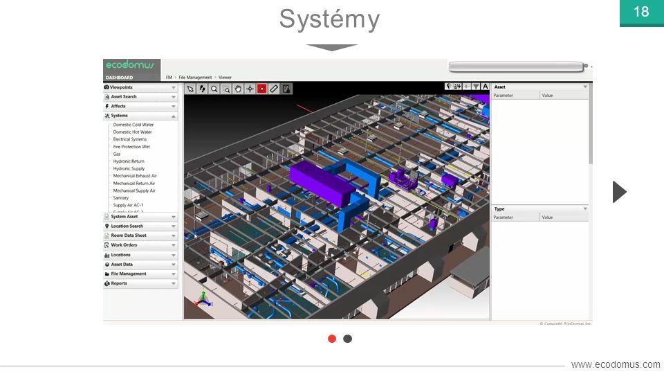 www.ecodomus.com 18 Systémy