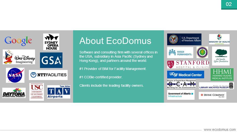 www.ecodomus.com 13 MusíMěl by Vysvětlení Firma Kaiser Permanente najala EcoDomus, aby identifikoval BIM směřování a pracovní skupina vytvořila doporučení pro vedení společnosti s klíčovými elementy pro rychlý postup vpřed.