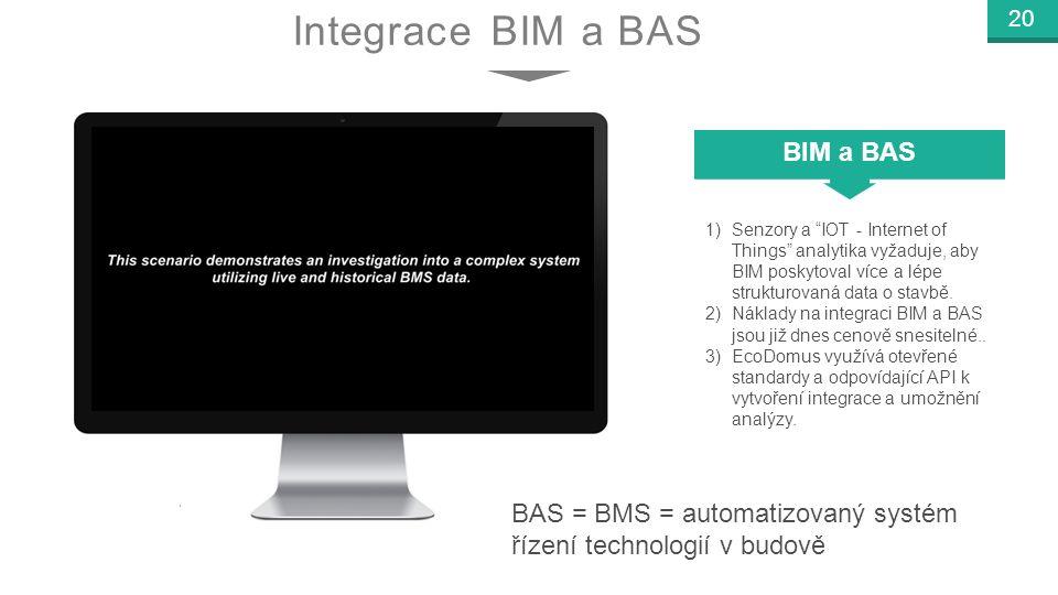www.ecodomus.com Integrace BIM a BAS 20 1)Senzory a IOT - Internet of Things analytika vyžaduje, aby BIM poskytoval více a lépe strukturovaná data o stavbě.
