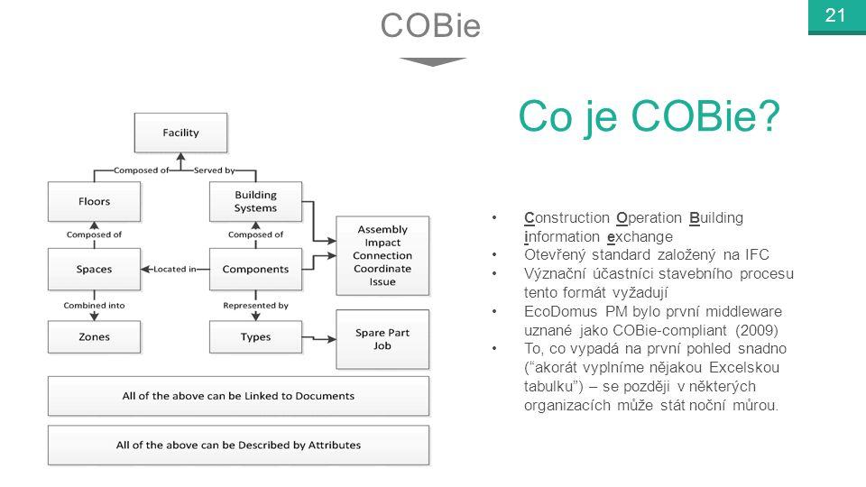www.ecodomus.com 21 Co je COBie.