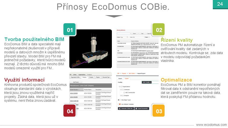www.ecodomus.com 0102 0304 Řízení kvality EcoDomus PM automatizuje řízení a ověřování kvality dat zadaných v atributech modelu.