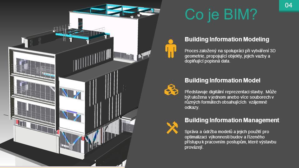 www.ecodomus.com Building Information Modeling Proces založený na spolupráci při vytváření 3D geometrie, propojující objekty, jejich vazby a doplňující popisná data.