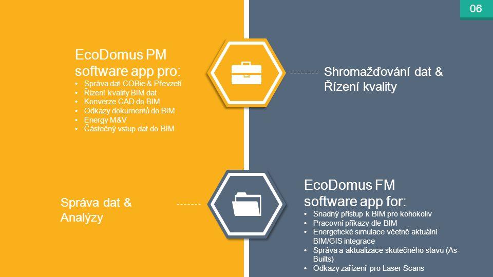 www.ecodomus.com 07 Každý objekt může mít libovolné množství dat k němu přiřazených : vlastnosti, dokumenty, součástí jaké technologie budovy je, k jakým dalším objektům anebo umístěním má vztah, jaké na něj byly vystaveny pracovní příkazy, atd.
