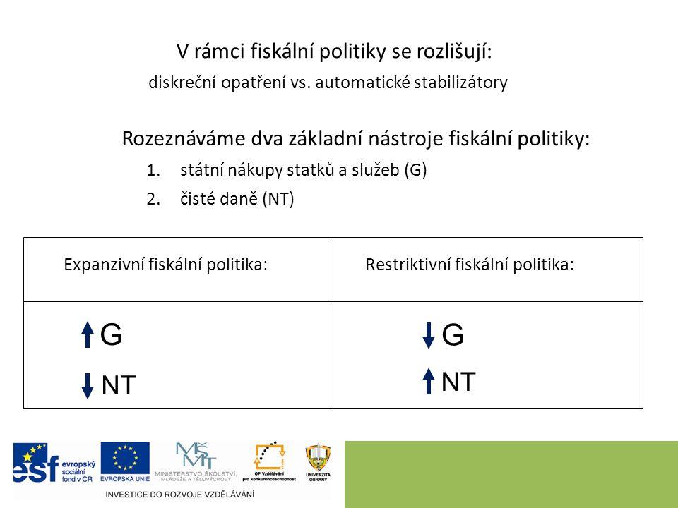 Rozeznáváme dva základní nástroje fiskální politiky: 1.státní nákupy statků a služeb (G) 2.čisté daně (NT) 5 diskreční opatření vs.