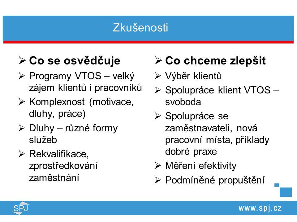 Zkušenosti  Co se osvědčuje  Programy VTOS – velký zájem klientů i pracovníků  Komplexnost (motivace, dluhy, práce)  Dluhy – různé formy služeb  Rekvalifikace, zprostředkování zaměstnání  Co chceme zlepšit  Výběr klientů  Spolupráce klient VTOS – svoboda  Spolupráce se zaměstnavateli, nová pracovní místa, příklady dobré praxe  Měření efektivity  Podmíněné propuštění