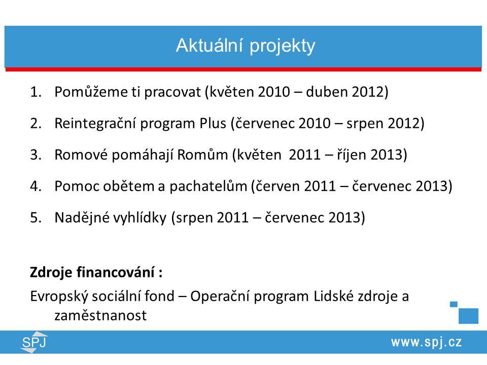 Aktuální projekty 1.Pomůžeme ti pracovat (květen 2010 – duben 2012) 2.Reintegrační program Plus (červenec 2010 – srpen 2012) 3.Romové pomáhají Romům (květen 2011 – říjen 2013) 4.Pomoc obětem a pachatelům (červen 2011 – červenec 2013) 5.Nadějné vyhlídky (srpen 2011 – červenec 2013) Zdroje financování : Evropský sociální fond – Operační program Lidské zdroje a zaměstnanost
