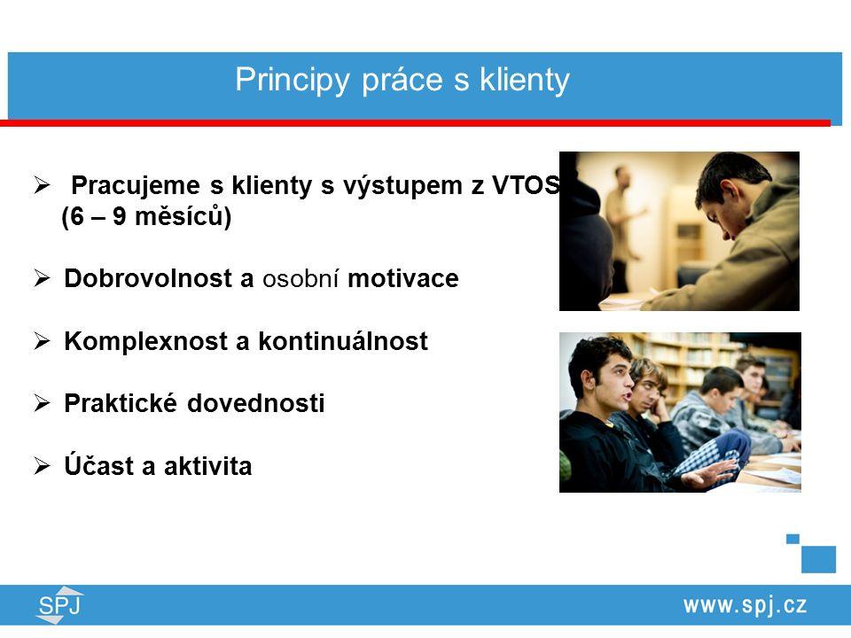 Principy práce s klienty  Pracujeme s klienty s výstupem z VTOS (6 – 9 měsíců)  Dobrovolnost a osobní motivace  Komplexnost a kontinuálnost  Praktické dovednosti  Účast a aktivita