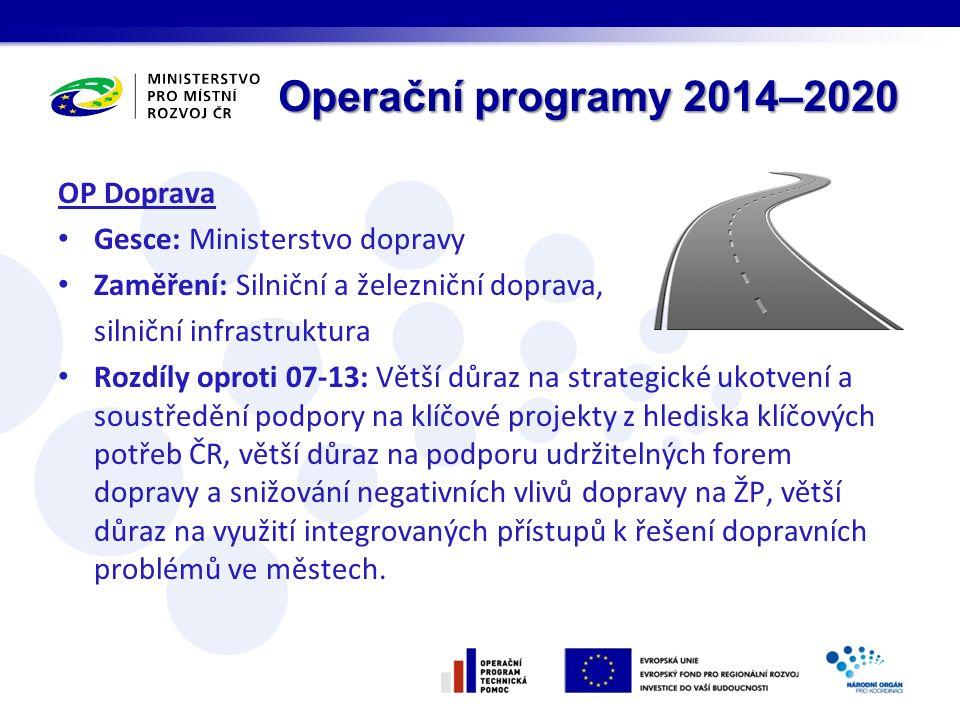 Operační program Podíl EU (mld.
