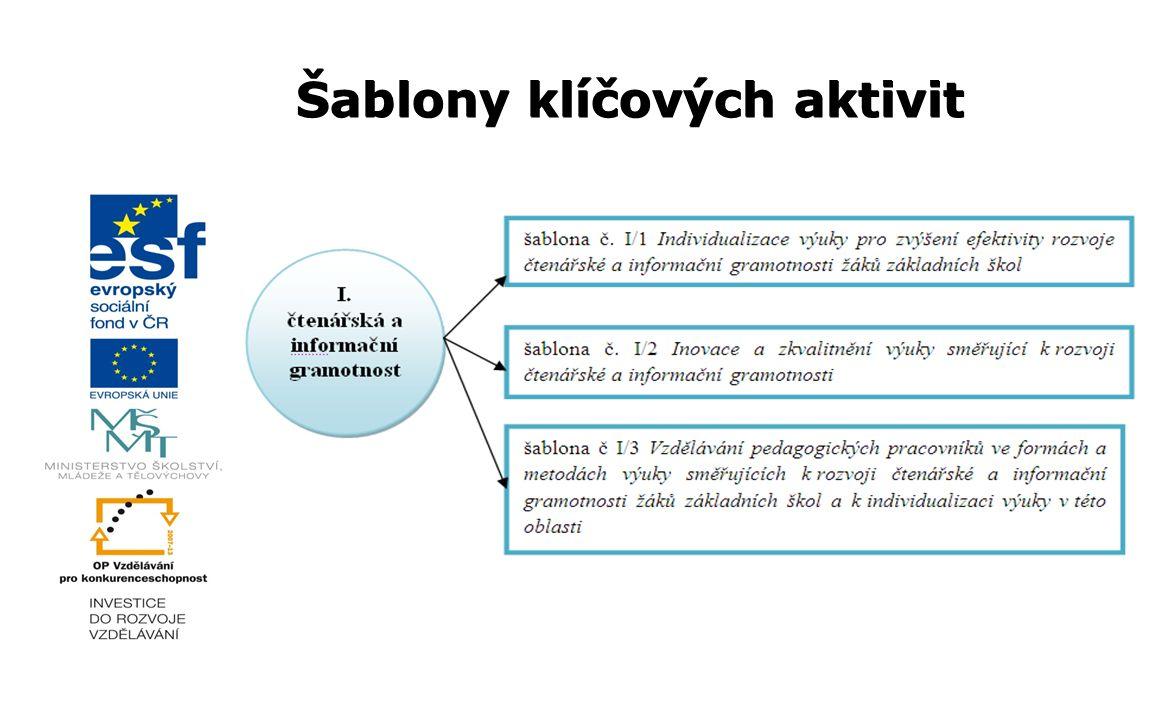 Šablony klíčových aktivit