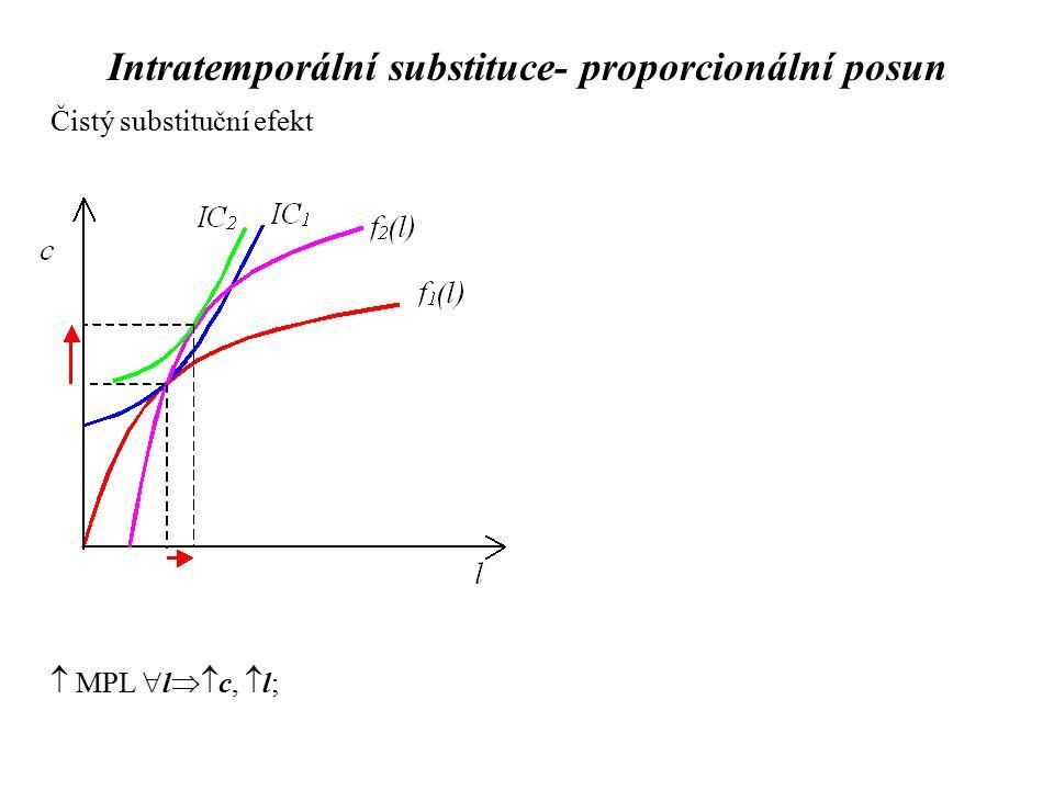 Intratemporální substituce- proporcionální posun Čistý substituční efekt  MPL  l  c,  l;