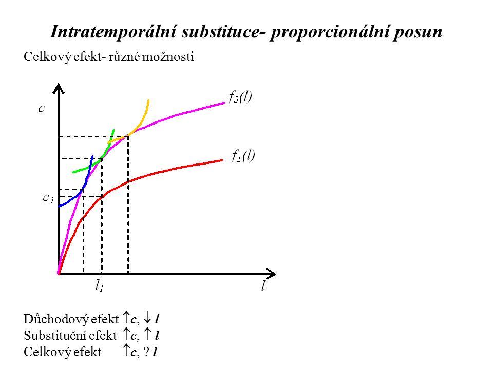 Celkový efekt- různé možnosti Důchodový efekt  c,  l Substituční efekt  c,  l Celkový efekt  c, .