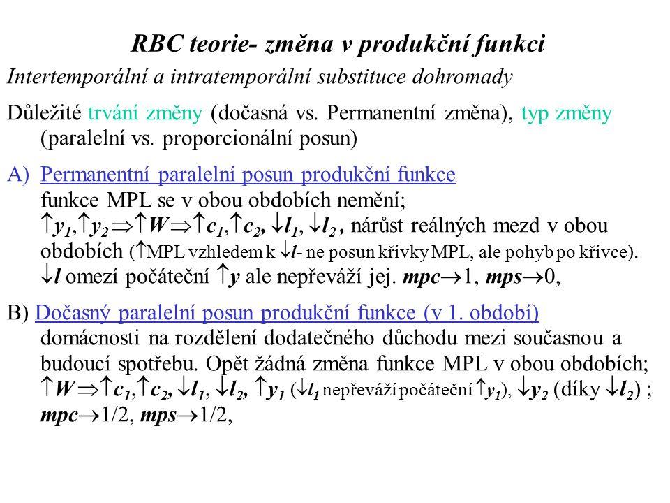 RBC teorie- změna v produkční funkci Intertemporální a intratemporální substituce dohromady Důležité trvání změny (dočasná vs.