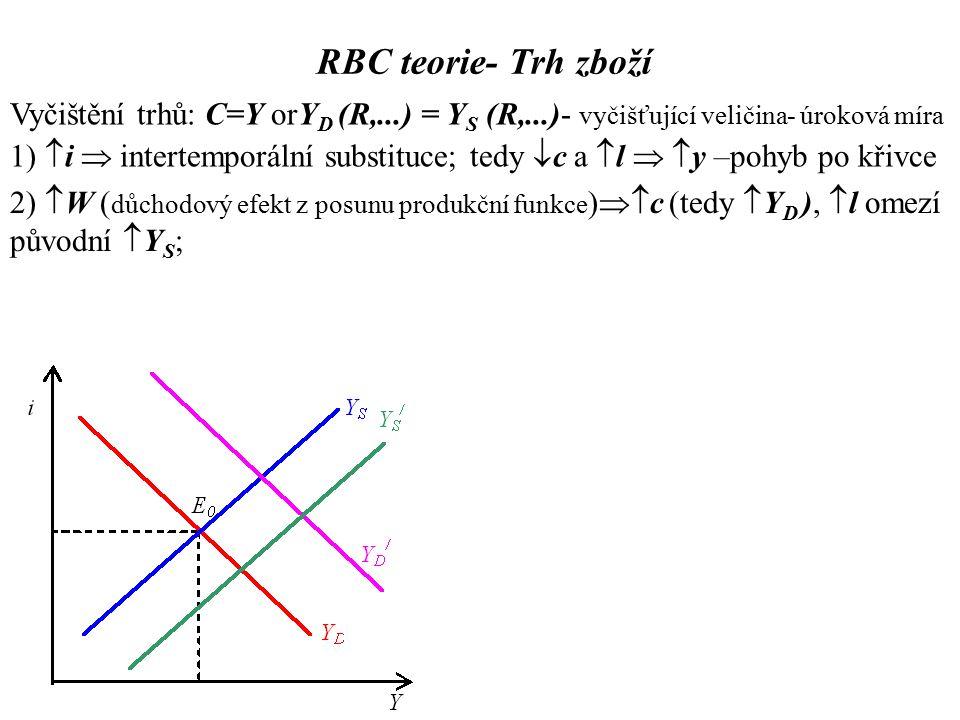 RBC teorie- Trh zboží Vyčištění trhů: C=Y orY D (R,...) = Y S (R,...)- vyčišťující veličina- úroková míra 1)  i  intertemporální substituce; tedy  c a  l   y –pohyb po křivce 2)  W ( důchodový efekt z posunu produkční funkce )  c (tedy  Y D ),  l omezí původní  Y S ;