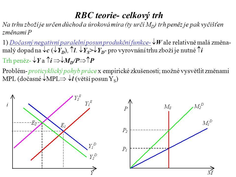 RBC teorie- celkový trh Na trhu zboží je určen důchod a úroková míra (ty určí M D ) trh peněz je pak vyčišťen změnami P 1) Dočasný negativní paralelní posun produkční funkce-  W ale relativně malá změna- malý dopad na  c (  Y D ),  l.