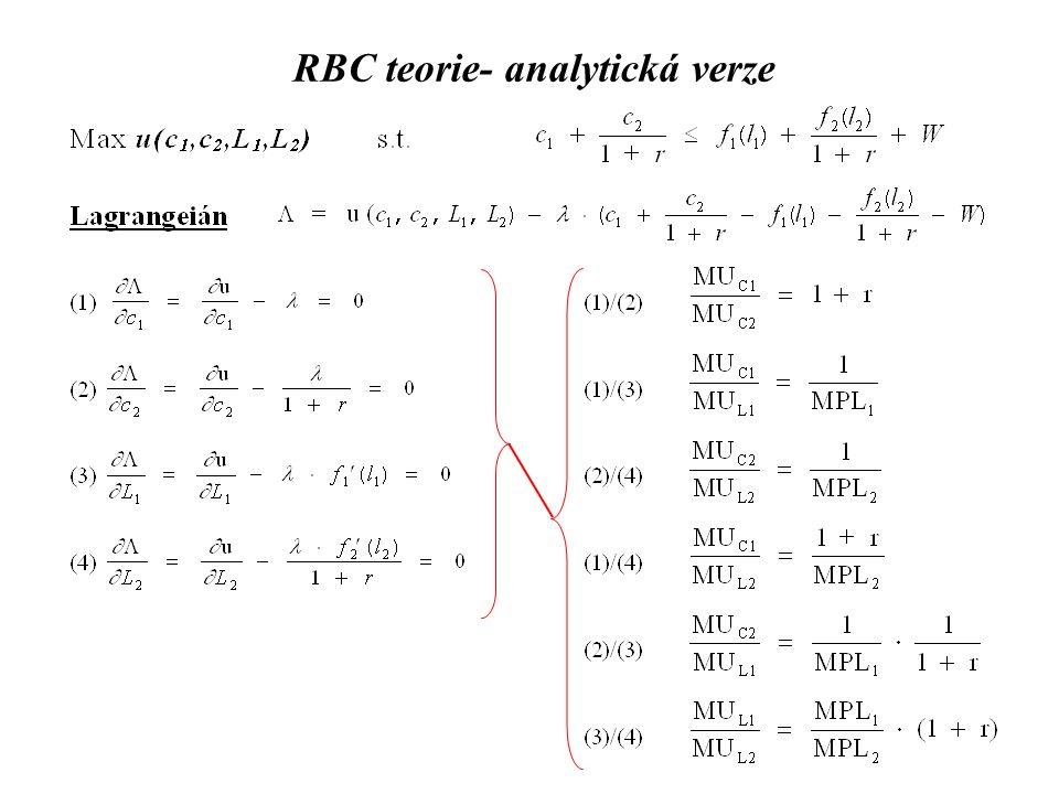 RBC teorie- analytická verze