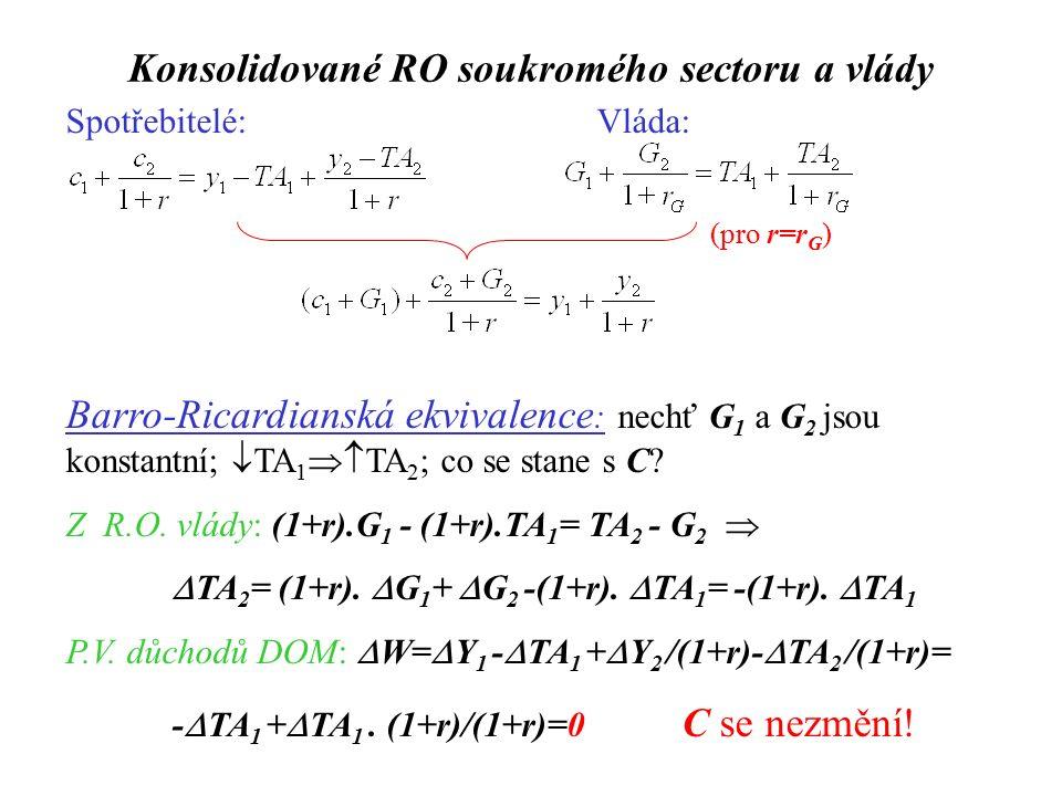 Konsolidované RO soukromého sectoru a vlády Spotřebitelé:Vláda: Barro-Ricardianská ekvivalence : nechť G 1 a G 2 jsou konstantní;  TA 1  TA 2 ; co se stane s C.