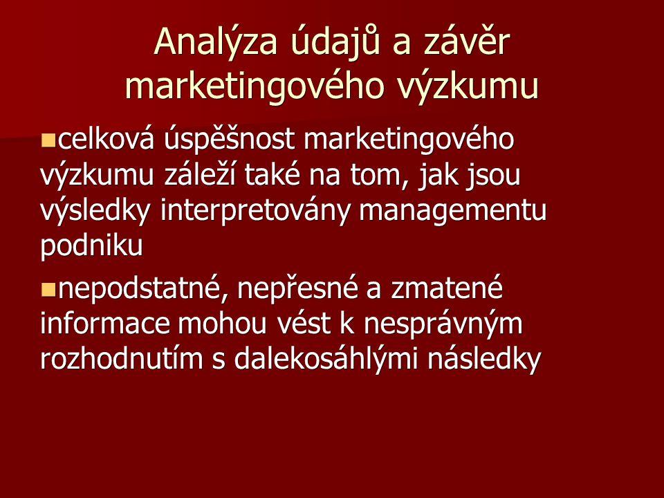 Analýza údajů a závěr marketingového výzkumu celková úspěšnost marketingového výzkumu záleží také na tom, jak jsou výsledky interpretovány managementu podniku celková úspěšnost marketingového výzkumu záleží také na tom, jak jsou výsledky interpretovány managementu podniku nepodstatné, nepřesné a zmatené informace mohou vést k nesprávným rozhodnutím s dalekosáhlými následky nepodstatné, nepřesné a zmatené informace mohou vést k nesprávným rozhodnutím s dalekosáhlými následky