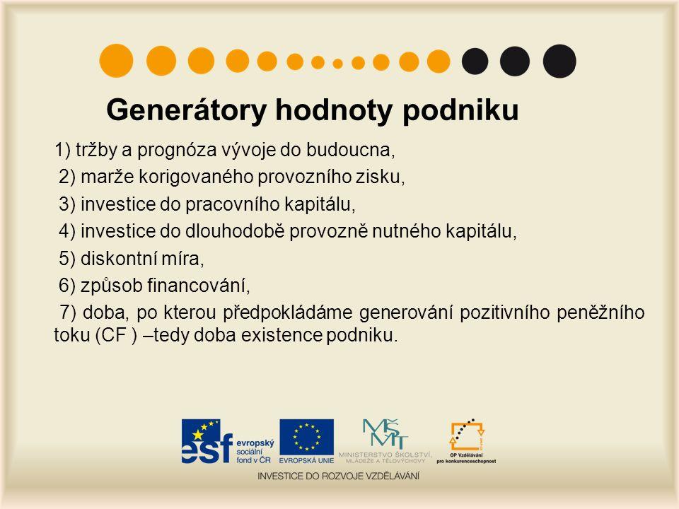 Generátory hodnoty podniku 1) tržby a prognóza vývoje do budoucna, 2) marže korigovaného provozního zisku, 3) investice do pracovního kapitálu, 4) investice do dlouhodobě provozně nutného kapitálu, 5) diskontní míra, 6) způsob financování, 7) doba, po kterou předpokládáme generování pozitivního peněžního toku (CF ) –tedy doba existence podniku.