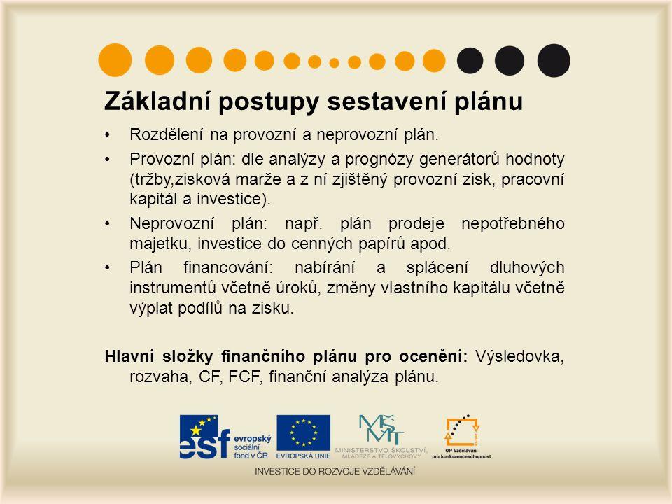 Základní postupy sestavení plánu Rozdělení na provozní a neprovozní plán.