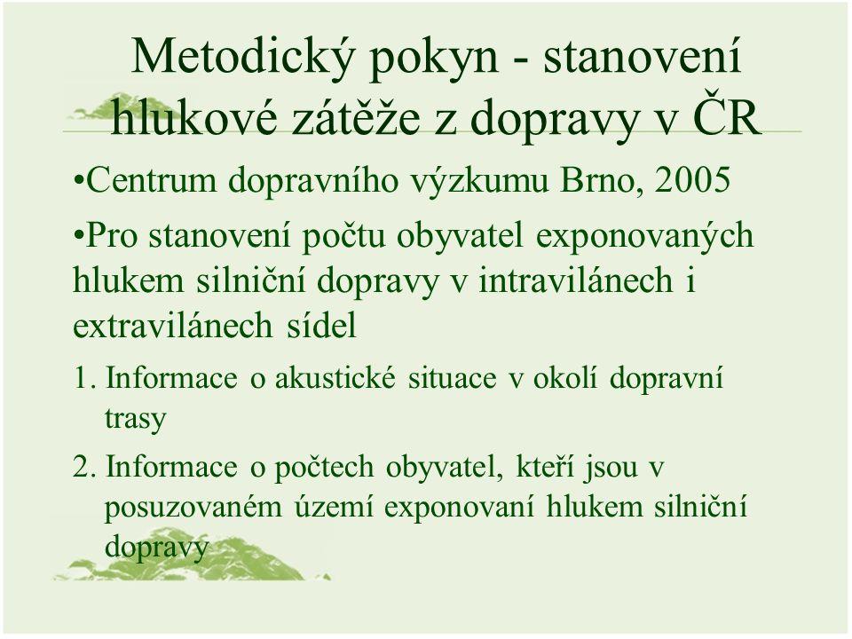 Metodický pokyn - stanovení hlukové zátěže z dopravy v ČR Centrum dopravního výzkumu Brno, 2005 Pro stanovení počtu obyvatel exponovaných hlukem silniční dopravy v intravilánech i extravilánech sídel 1.