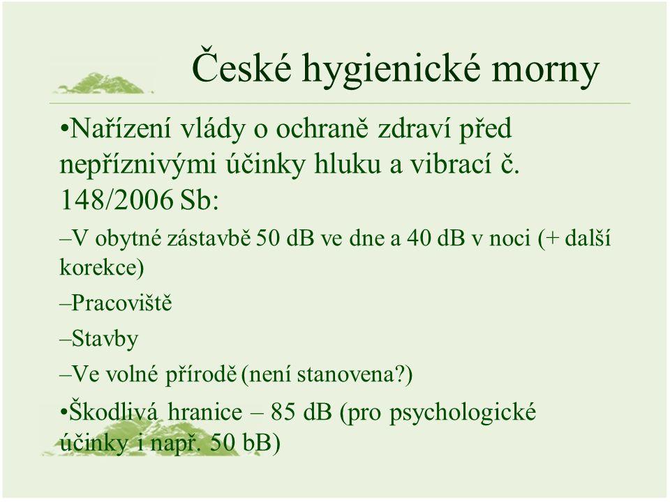 České hygienické morny Nařízení vlády o ochraně zdraví před nepříznivými účinky hluku a vibrací č.