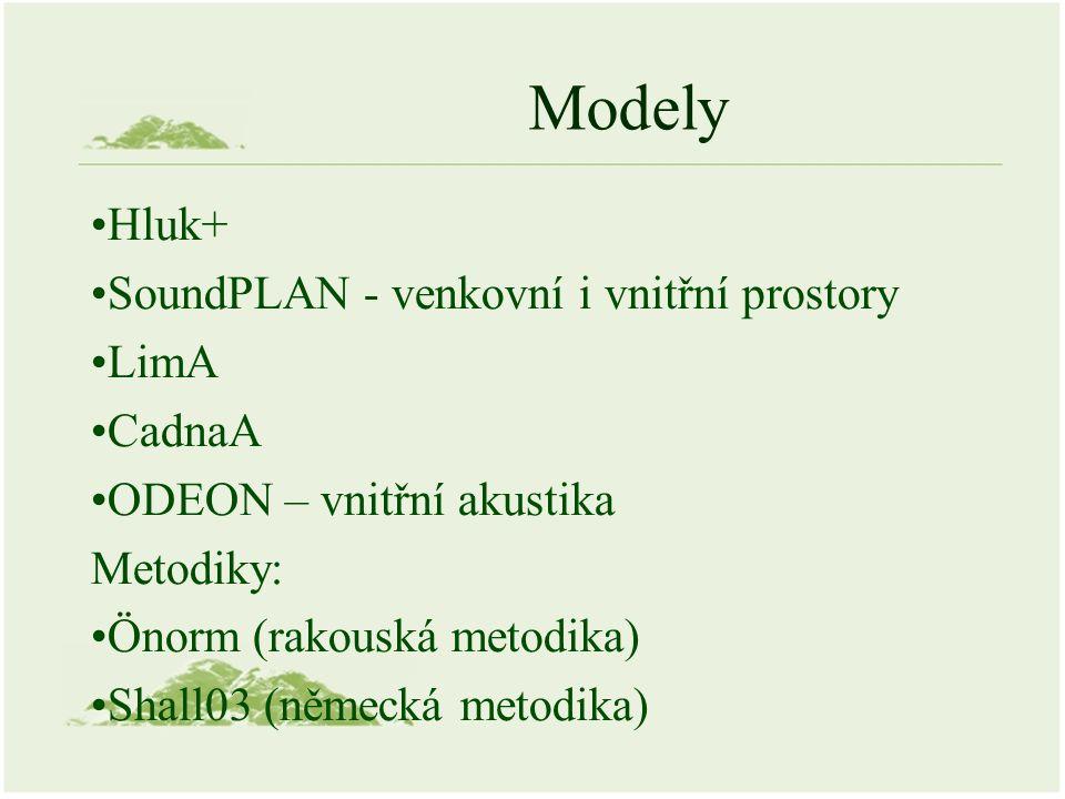 Modely Hluk+ SoundPLAN - venkovní i vnitřní prostory LimA CadnaA ODEON – vnitřní akustika Metodiky: Önorm (rakouská metodika) Shall03 (německá metodika)