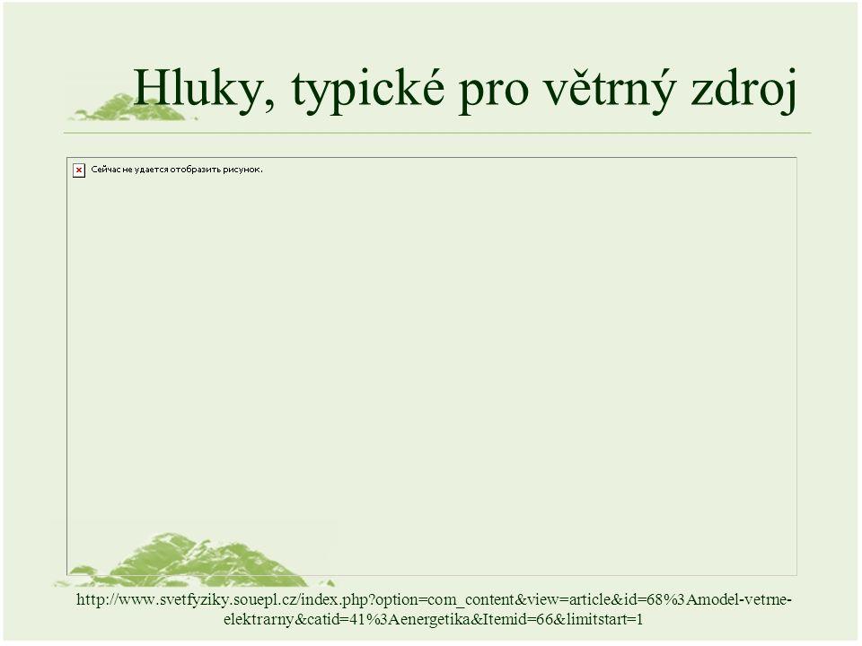 Hluky, typické pro větrný zdroj http://www.svetfyziky.souepl.cz/index.php option=com_content&view=article&id=68%3Amodel-vetrne- elektrarny&catid=41%3Aenergetika&Itemid=66&limitstart=1