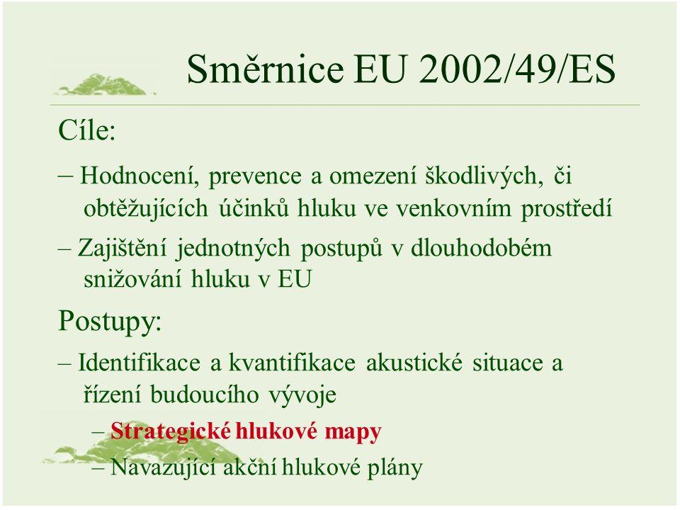 Směrnice EU 2002/49/ES Cíle: – Hodnocení, prevence a omezení škodlivých, či obtěžujících účinků hluku ve venkovním prostředí – Zajištění jednotných postupů v dlouhodobém snižování hluku v EU Postupy: – Identifikace a kvantifikace akustické situace a řízení budoucího vývoje – Strategické hlukové mapy – Navazující akční hlukové plány