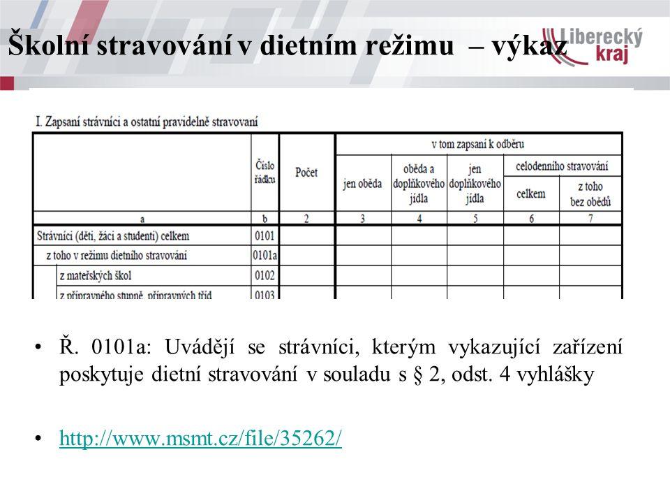 Ř. 0101a: Uvádějí se strávníci, kterým vykazující zařízení poskytuje dietní stravování v souladu s § 2, odst. 4 vyhlášky http://www.msmt.cz/file/35262