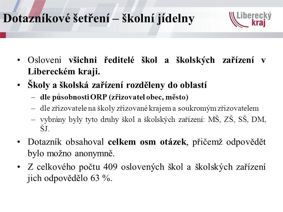 Osloveni všichni ředitelé škol a školských zařízení v Libereckém kraji.