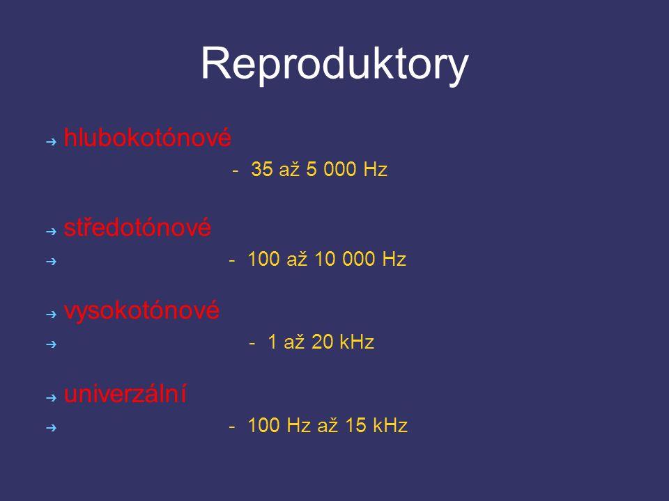 Charakteristické vlastnosti reproduktorů: účinnost – je dána poměrem vyzářeného výkonu k elektrickému příkonu kmitočtová charakteristika – udává závislost hladiny akustického tlaku v určitém bodě před reproduktorem při stálém budícím napětí reproduktoru
