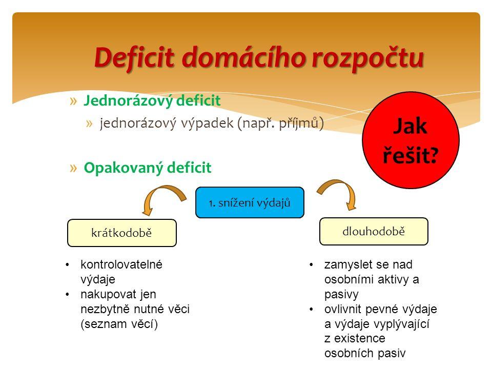 » Jednorázový deficit » jednorázový výpadek (např.